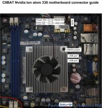 CIIBAT motherboard connector guide